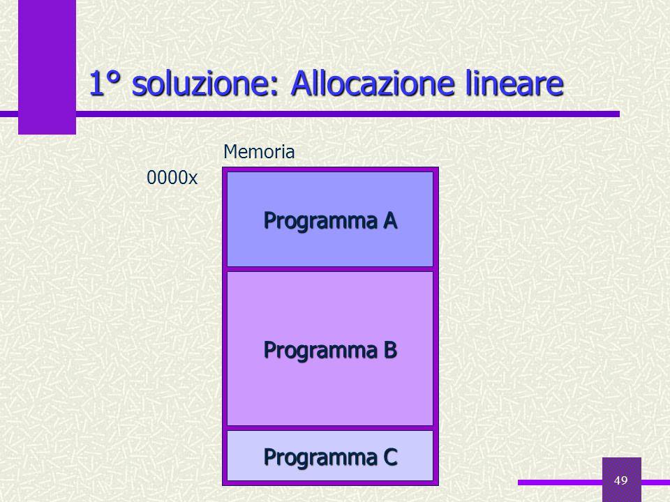 49 Programma A Programma B Programma C Memoria 0000x 1° soluzione: Allocazione lineare