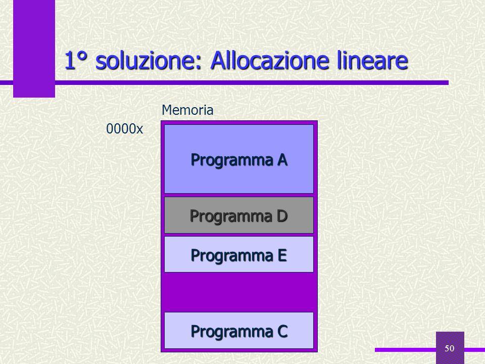 50 Programma A Programma E Memoria 0000x Programma D 1° soluzione: Allocazione lineare Programma C
