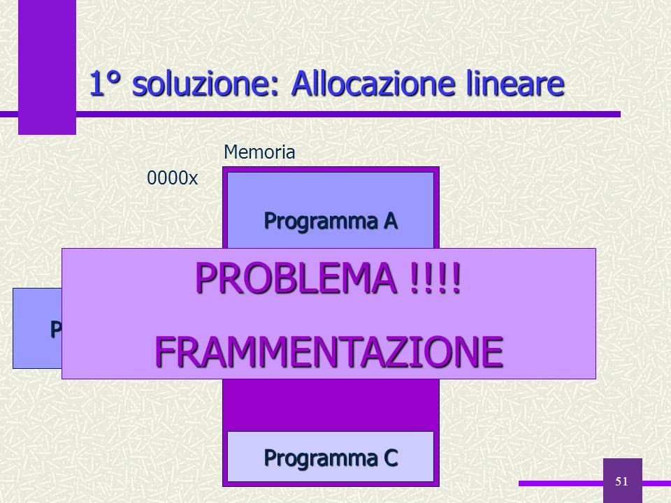 51 Programma A Programma E Memoria 0000x Programma D 1° soluzione: Allocazione lineare Programma C Programma F PROBLEMA !!!! FRAMMENTAZIONE