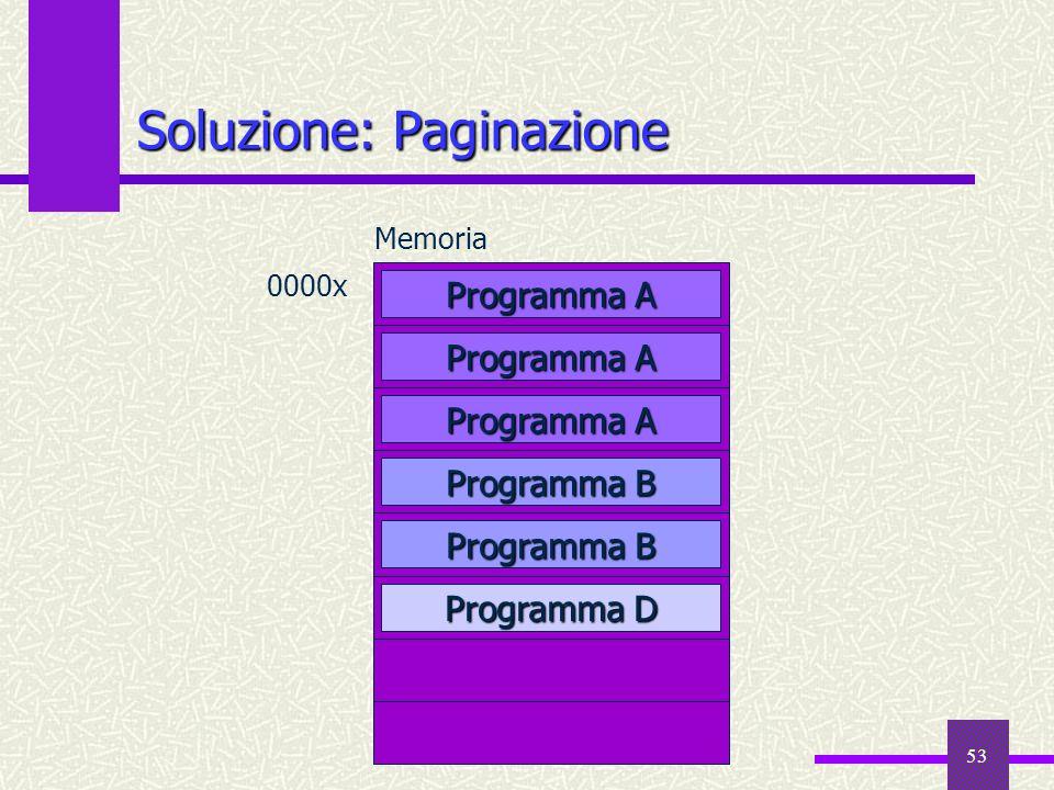 53 Programma D Memoria 0000x Programma A Programma B Soluzione: Paginazione