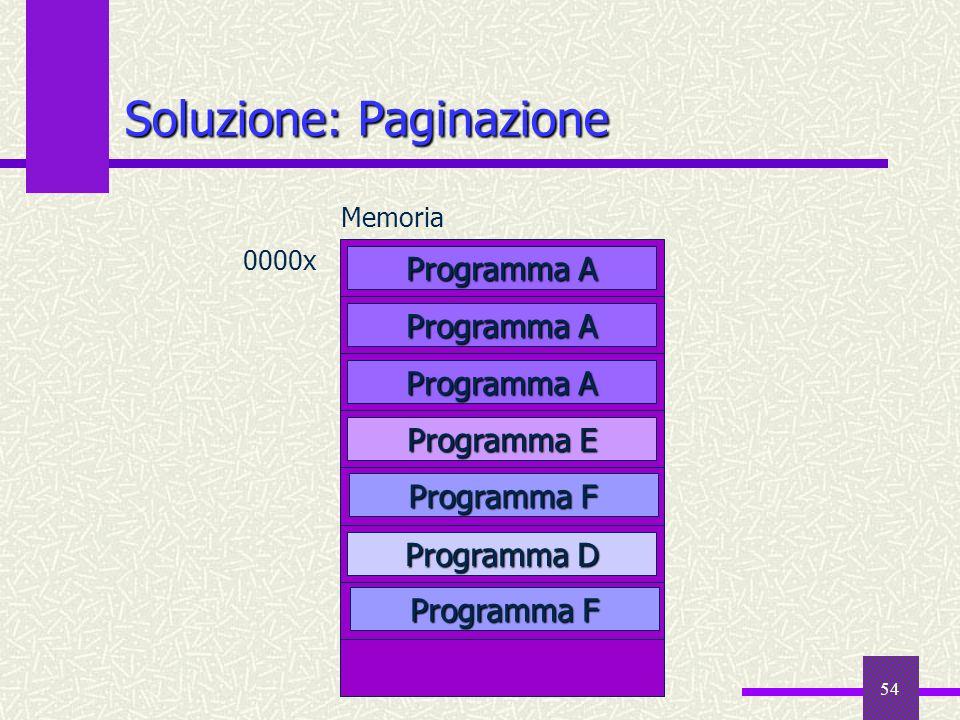 54 Soluzione: Paginazione Memoria 0000x Programma A Programma D Programma E Programma F