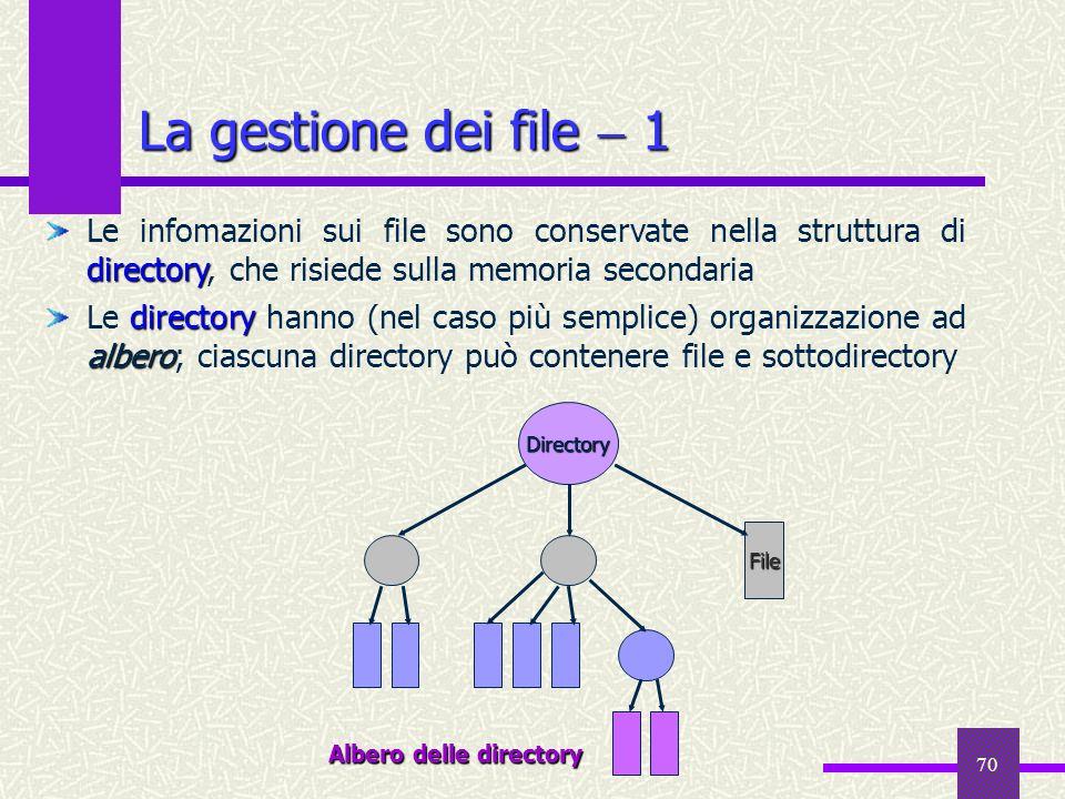 70 La gestione dei file 1 directory Le infomazioni sui file sono conservate nella struttura di directory, che risiede sulla memoria secondaria directo
