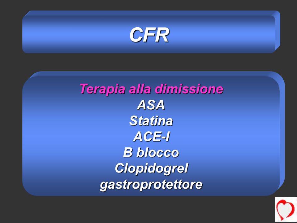 Terapia alla dimissione ASAStatinaACE-I B blocco Clopidogrelgastroprotettore CFR