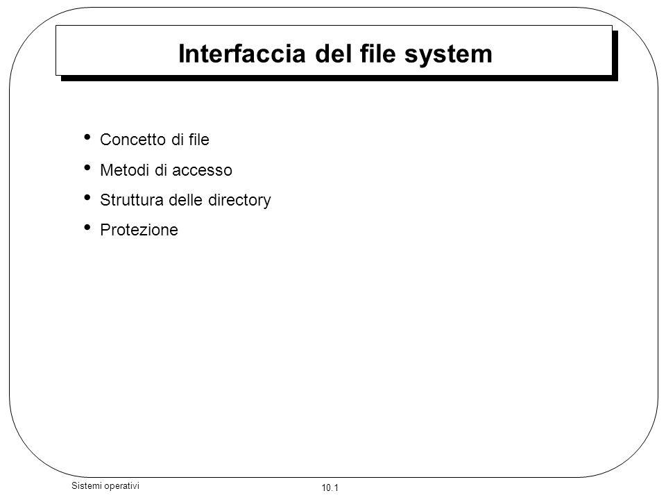 10.2 Sistemi operativi Struttura dei file File: Spazio di indirizzi logici contigui Tipi: Dati (numerico, caratteri, binario), Programmi Nessuna struttura: sequenza di parole, byte Struttura a record semplice –Linee –Lunghezza fissa –Lunghezza variabile Strutture complesse –Documento formattato –File rilocabile Si possono simulare i tipi di file complessi utilizzando file costituiti da record, per mezzo di appropriati caratteri di controllo.