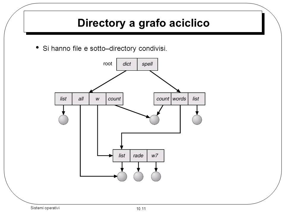 10.11 Sistemi operativi Directory a grafo aciclico Si hanno file e sotto–directory condivisi.