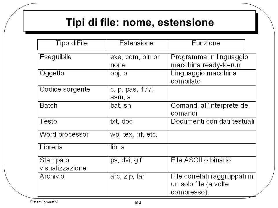 10.4 Sistemi operativi Tipi di file: nome, estensione