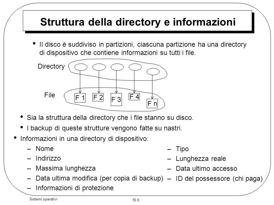10.6 Sistemi operativi Struttura della directory e informazioni Il disco è suddiviso in partizioni, ciascuna partizione ha una directory di dispositivo che contiene informazioni su tutti i file.