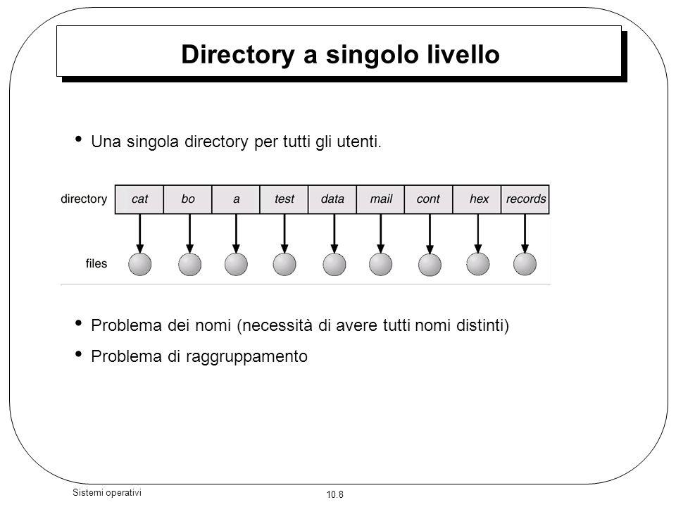 10.8 Sistemi operativi Directory a singolo livello Una singola directory per tutti gli utenti. Problema dei nomi (necessità di avere tutti nomi distin