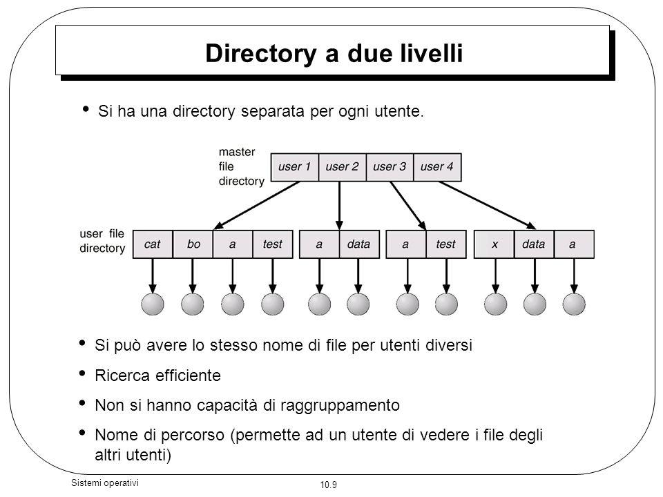 10.10 Sistemi operativi Directory strutturate ad albero Ricerca efficiente Capacità di raggruppamento Directory corrente / Path name assoluto o relativo La creazione di un nuovo file avviene nella directory corrente.
