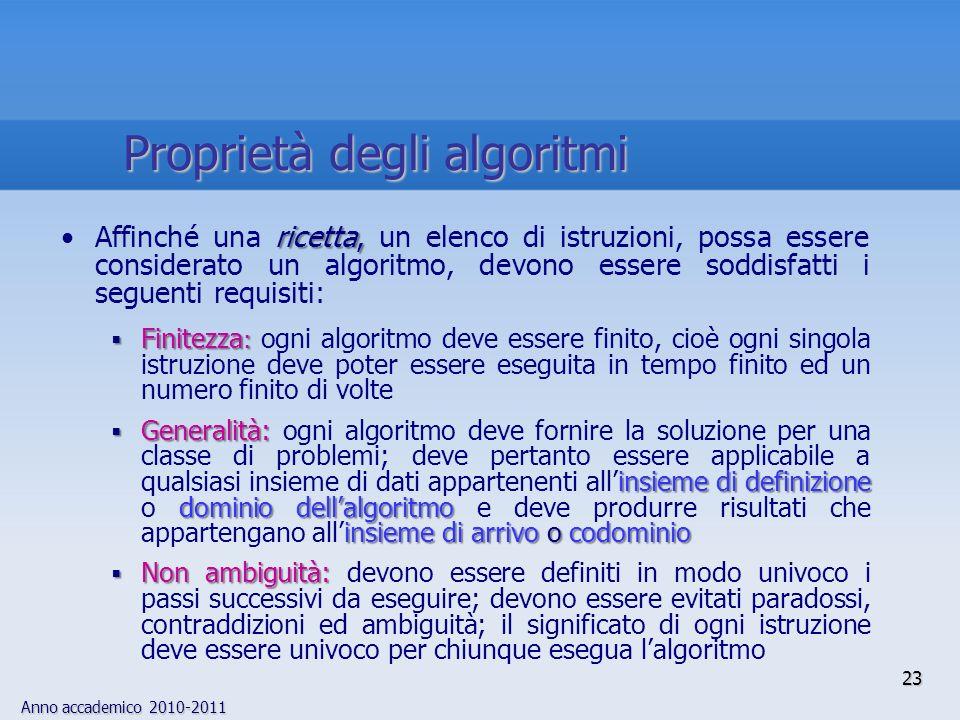 Anno accademico 2010-2011 23 ricetta,Affinché una ricetta, un elenco di istruzioni, possa essere considerato un algoritmo, devono essere soddisfatti i