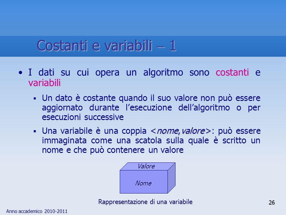 Anno accademico 2010-2011 26 costanti variabiliI dati su cui opera un algoritmo sono costanti e variabili Un dato è costante quando il suo valore non