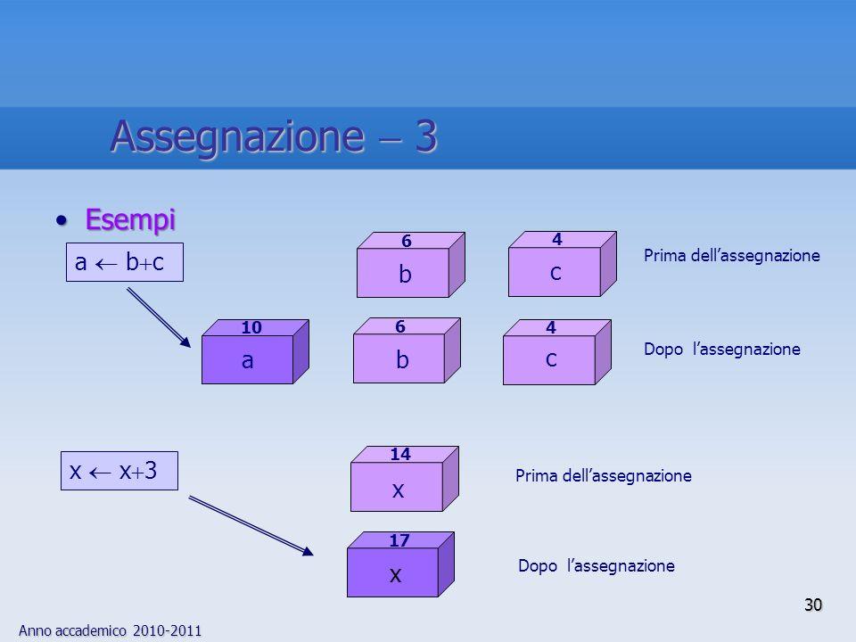 Anno accademico 2010-2011 30 EsempiEsempi x x 3 c 4 x 14 x 17 Dopo lassegnazione Prima dellassegnazione a b c b 6 4 c a 10 b 6 Prima dellassegnazione
