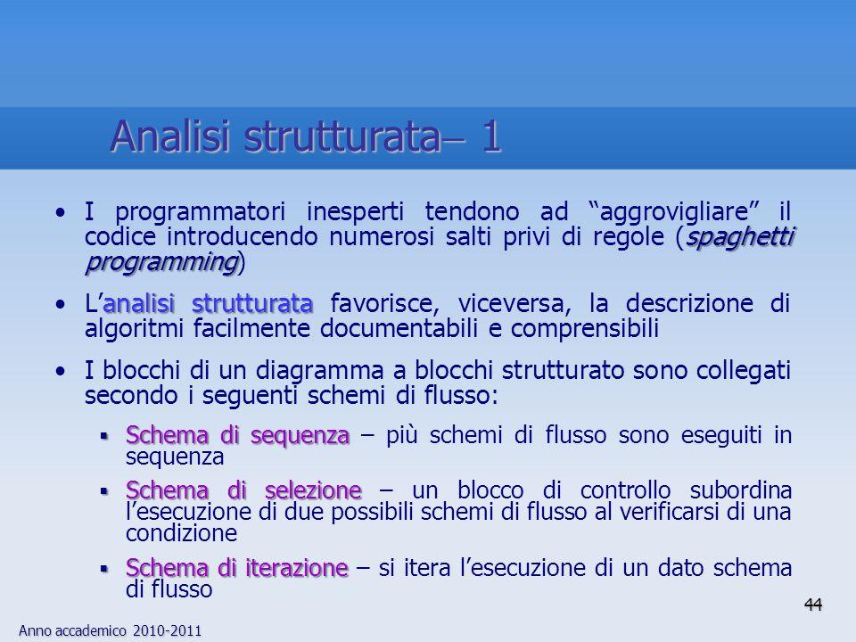 Anno accademico 2010-2011 spaghetti programmingI programmatori inesperti tendono ad aggrovigliare il codice introducendo numerosi salti privi di regol