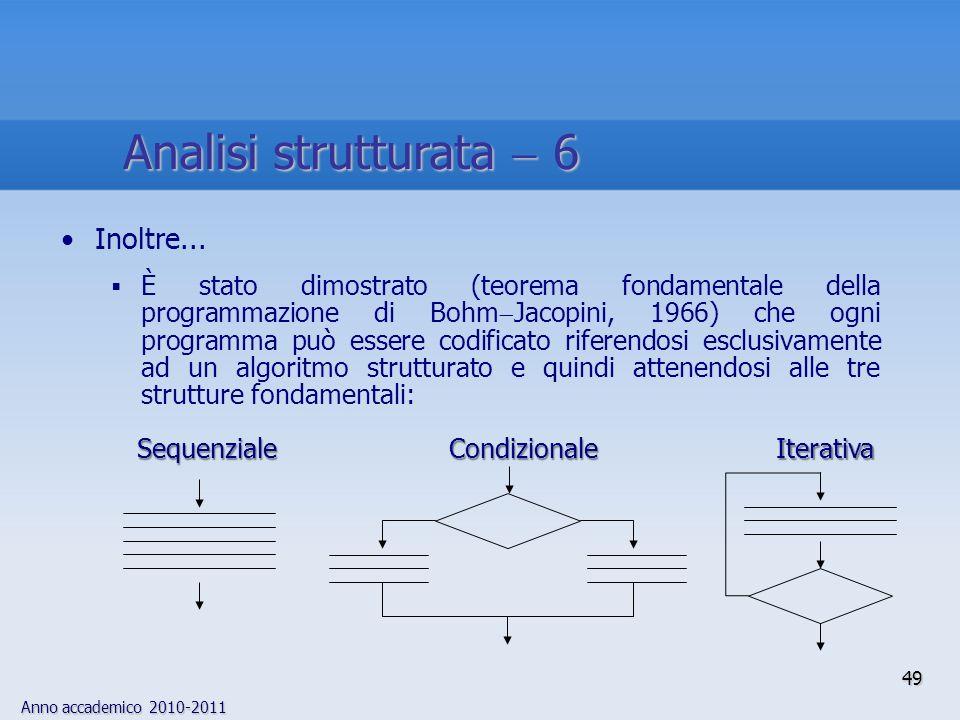 Anno accademico 2010-2011 Inoltre... È stato dimostrato (teorema fondamentale della programmazione di Bohm Jacopini, 1966) che ogni programma può esse
