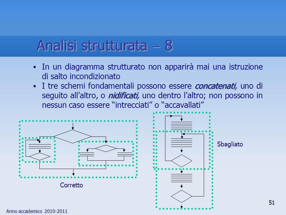 Anno accademico 2010-2011 In un diagramma strutturato non apparirà mai una istruzione di salto incondizionato concatenati nidificati I tre schemi fond
