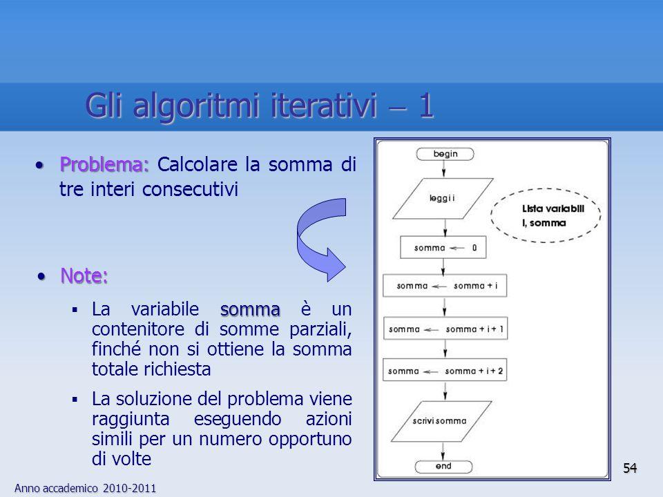 Anno accademico 2010-2011 Note:Note: somma La variabile somma è un contenitore di somme parziali, finché non si ottiene la somma totale richiesta La s