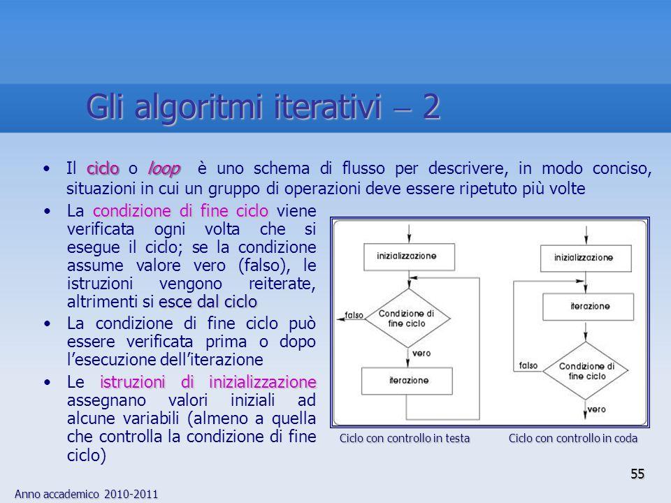 Anno accademico 2010-2011 cicloloopIl ciclo o loop è uno schema di flusso per descrivere, in modo conciso, situazioni in cui un gruppo di operazioni d