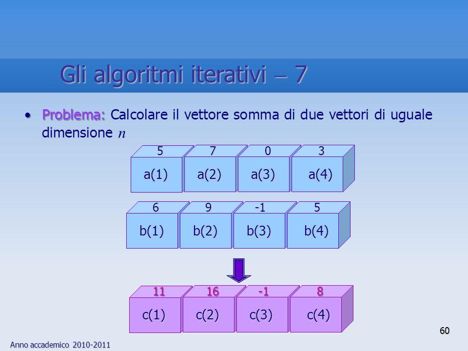 Anno accademico 2010-2011 Problema:Problema: Calcolare il vettore somma di due vettori di uguale dimensione n a(4) a(1)a(2) a(3) 357 c(1)11c(2)16c(3)0