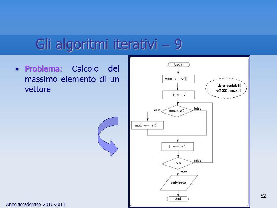Anno accademico 2010-2011 Problema:Problema: Calcolo del massimo elemento di un vettore 62 Gli algoritmi iterativi 9