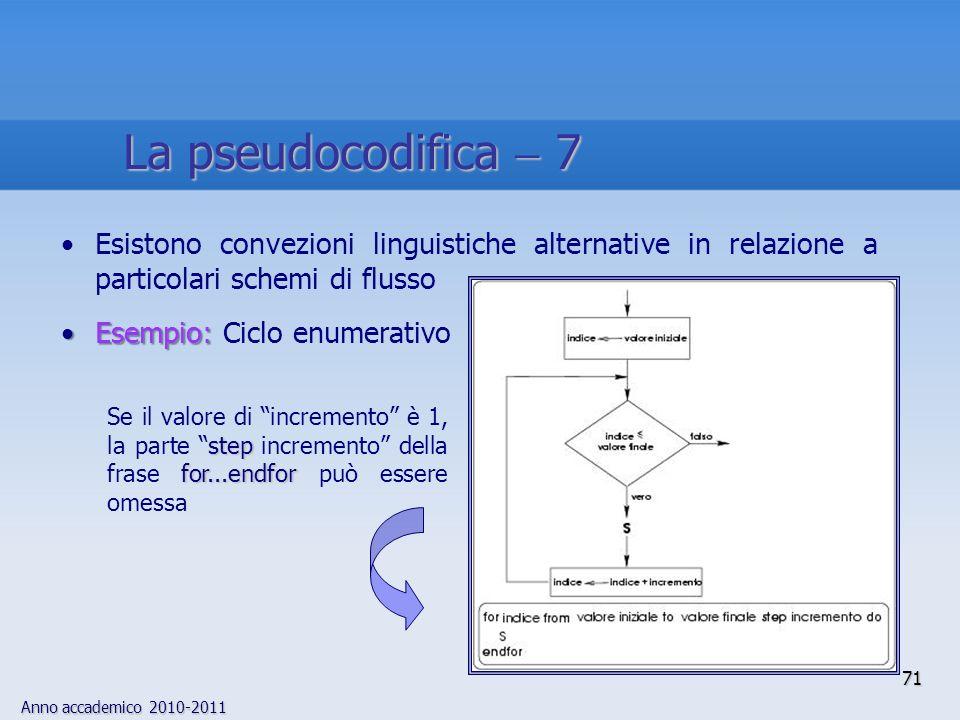 Anno accademico 2010-2011 Esistono convezioni linguistiche alternative in relazione a particolari schemi di flusso Esempio:Esempio: Ciclo enumerativo