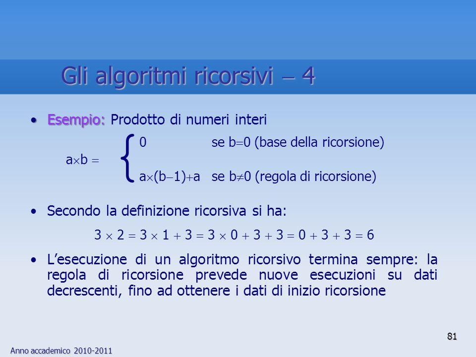 Anno accademico 2010-2011 Esempio:Esempio: Prodotto di numeri interi Secondo la definizione ricorsiva si ha: 3 2 3 1 3 3 0 3 3 0 3 3 6 Lesecuzione di