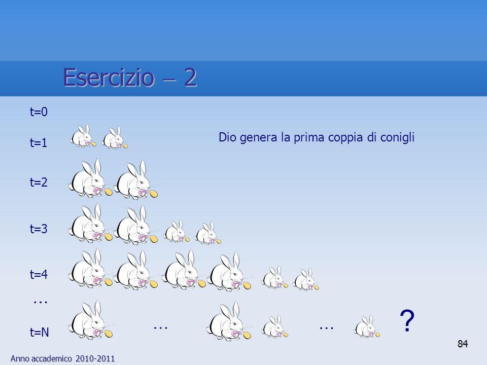 Anno accademico 2010-2011 t 2 t 3 t 4 t N … … … ? t 0 t 1 Dio genera la prima coppia di conigli 84 Esercizio 2