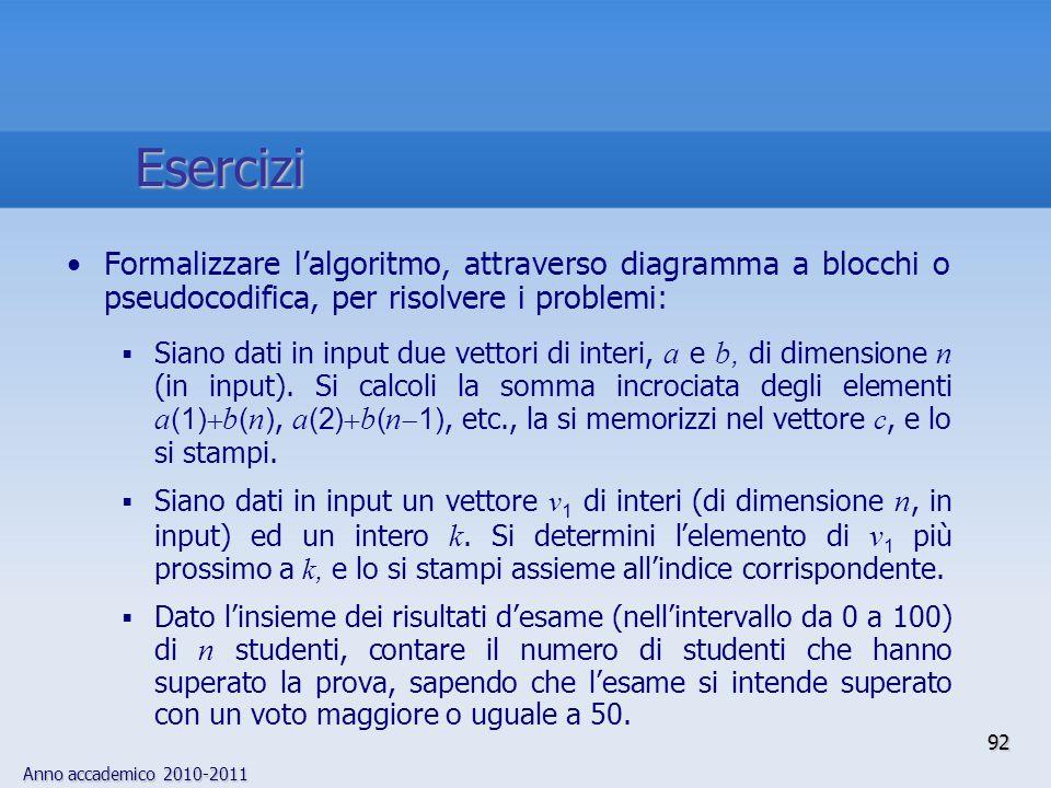 Anno accademico 2010-2011 Formalizzare lalgoritmo, attraverso diagramma a blocchi o pseudocodifica, per risolvere i problemi: Siano dati in input due