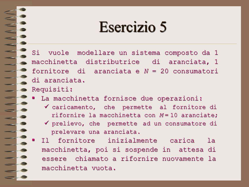 Esercizio 5 Si vuole modellare un sistema composto da 1 macchinetta distributrice di aranciata, 1 fornitore di aranciata e N = 20 consumatori di aranc