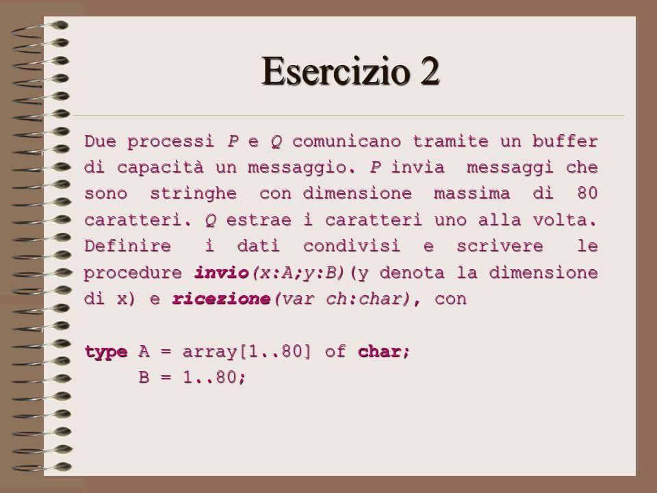 Esercizio 2 Due processi P e Q comunicano tramite un buffer di capacità un messaggio. P invia messaggi che sono stringhe con dimensione massima di 80