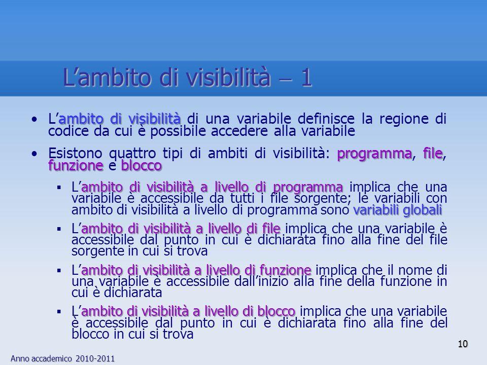 Anno accademico 2010-2011 ambito di visibilitàLambito di visibilità di una variabile definisce la regione di codice da cui è possibile accedere alla v