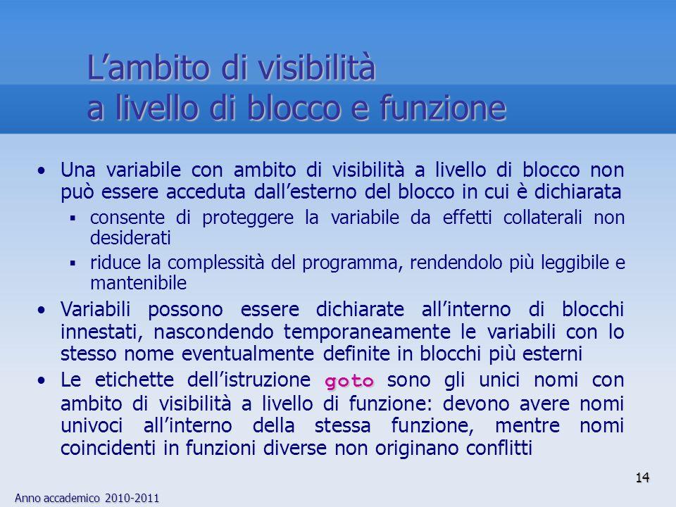 Anno accademico 2010-2011 Una variabile con ambito di visibilità a livello di blocco non può essere acceduta dallesterno del blocco in cui è dichiarat