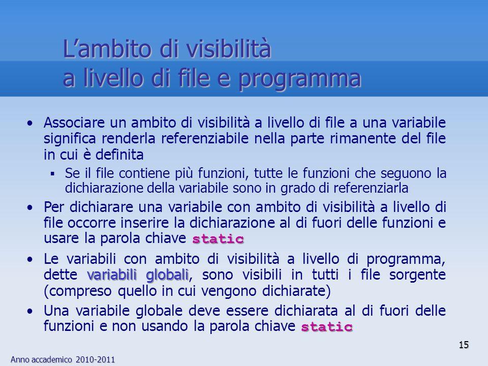 Anno accademico 2010-2011 Associare un ambito di visibilità a livello di file a una variabile significa renderla referenziabile nella parte rimanente