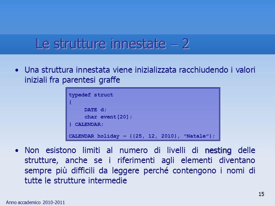 Anno accademico 2010-2011 Una struttura innestata viene inizializzata racchiudendo i valori iniziali fra parentesi graffe nestingNon esistono limiti a
