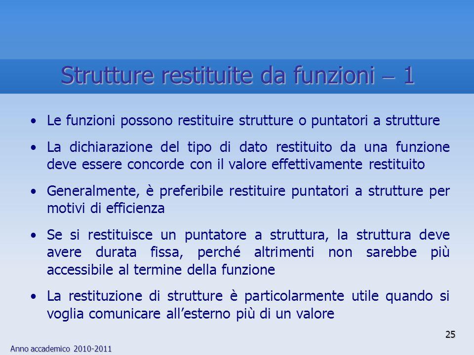 Anno accademico 2010-2011 25 Strutture restituite da funzioni 1 Le funzioni possono restituire strutture o puntatori a strutture La dichiarazione del