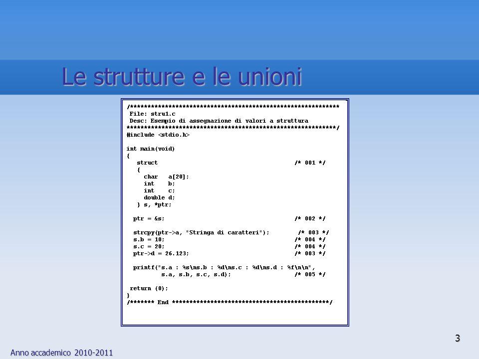 Anno accademico 2010-2011 3 Le strutture e le unioni
