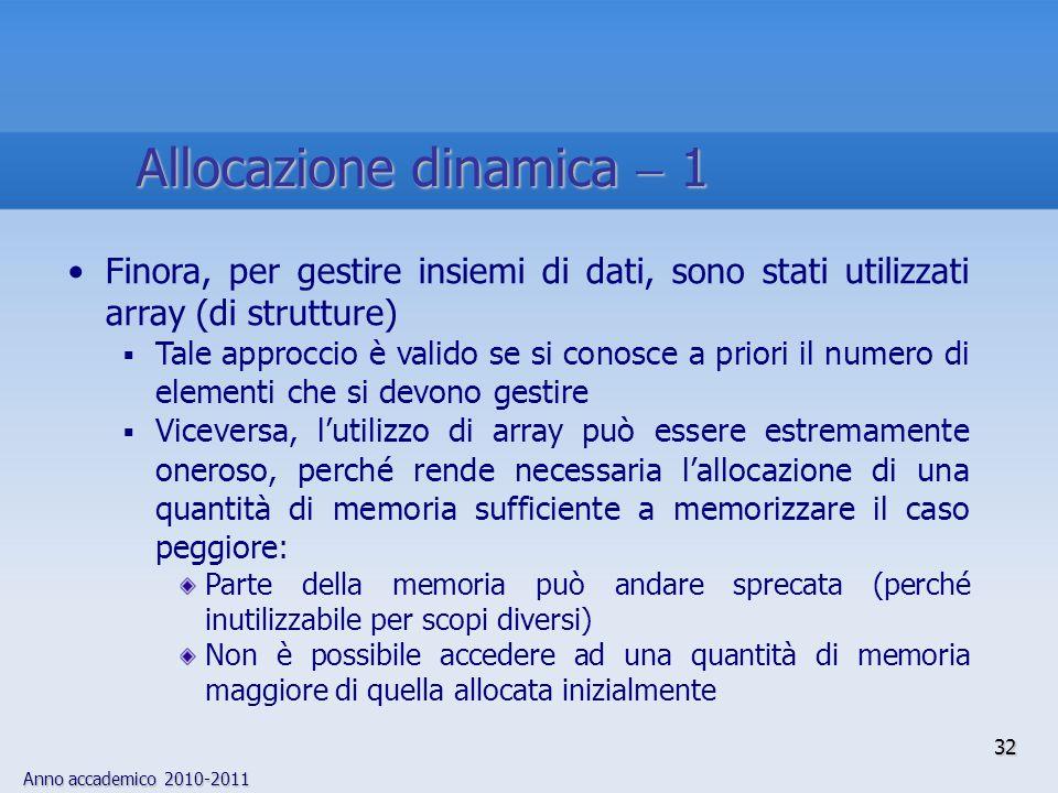 Anno accademico 2010-2011 32 Allocazione dinamica 1 Finora, per gestire insiemi di dati, sono stati utilizzati array (di strutture) Tale approccio è v