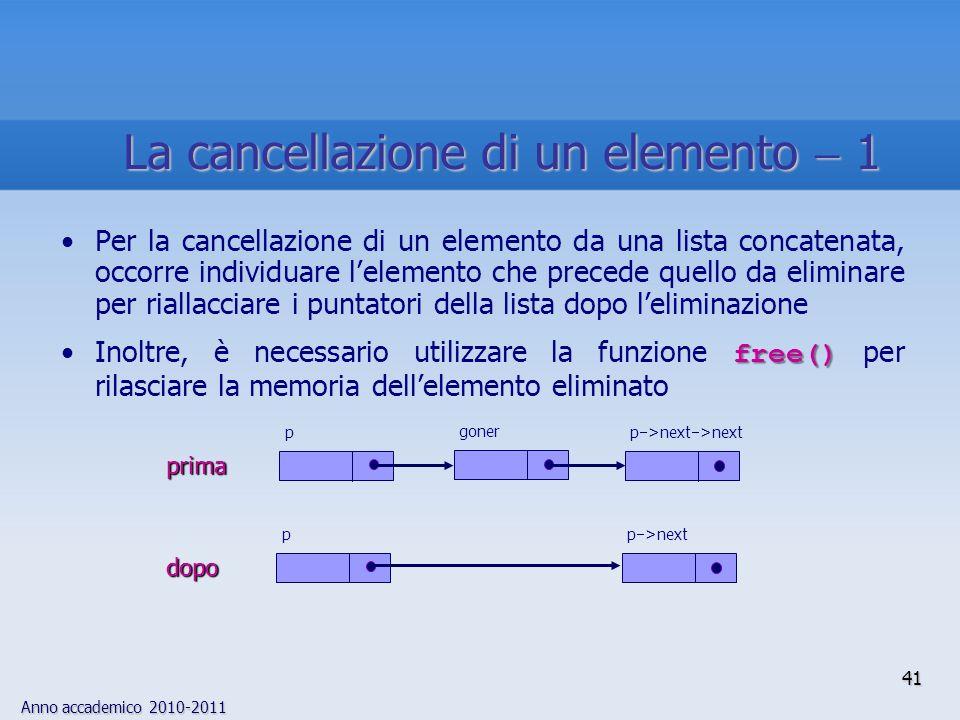 Anno accademico 2010-2011 41 La cancellazione di un elemento 1 Per la cancellazione di un elemento da una lista concatenata, occorre individuare lelem