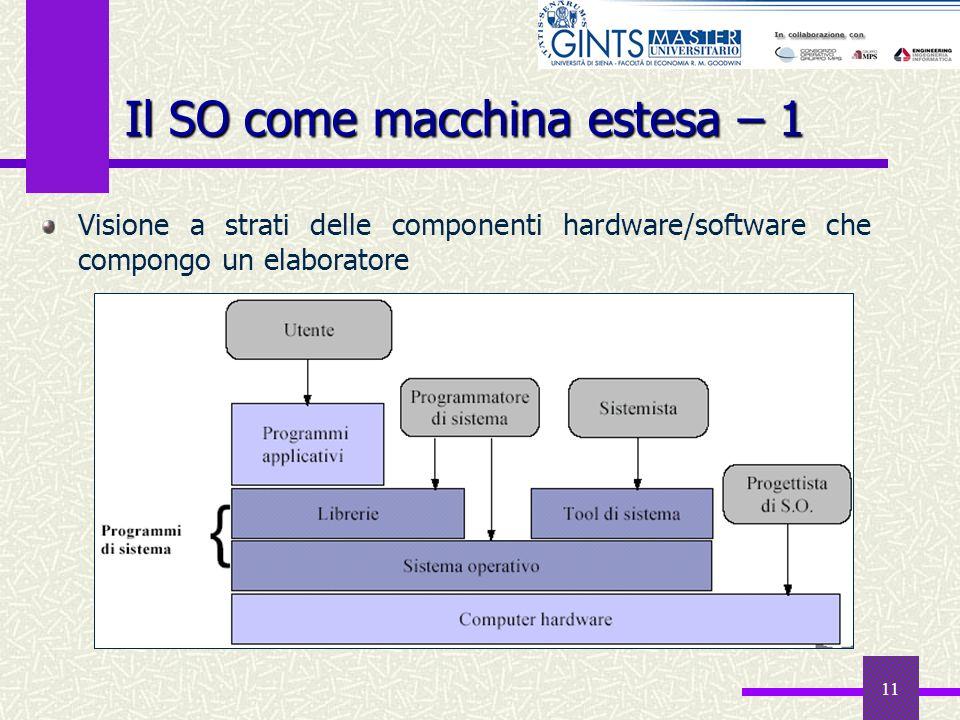 11 Il SO come macchina estesa – 1 Visione a strati delle componenti hardware/software che compongo un elaboratore