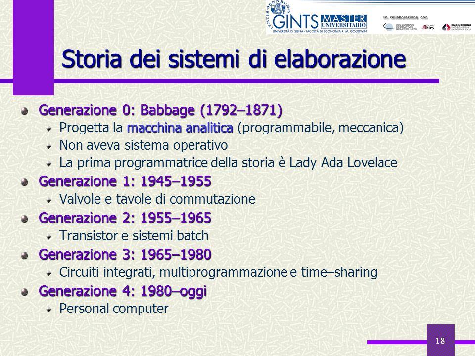 18 Storia dei sistemi di elaborazione Generazione 0: Babbage (1792–1871) macchina analitica Progetta la macchina analitica (programmabile, meccanica)