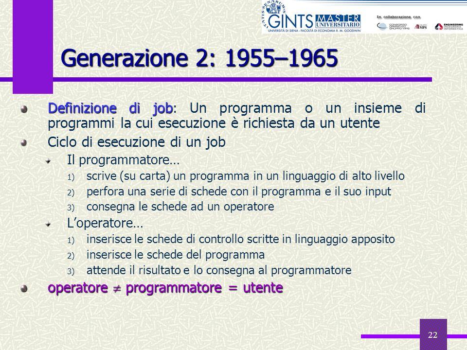 22 Generazione 2: 1955–1965 Definizionedi job Definizione di job : Un programma o un insieme di programmi la cui esecuzione è richiesta da un utente C