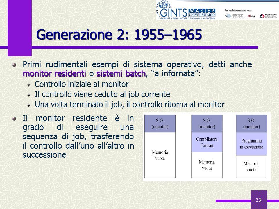 23 Generazione 2: 1955–1965 Il monitor residente è in grado di eseguire una sequenza di job, trasferendo il controllo dalluno allaltro in successione