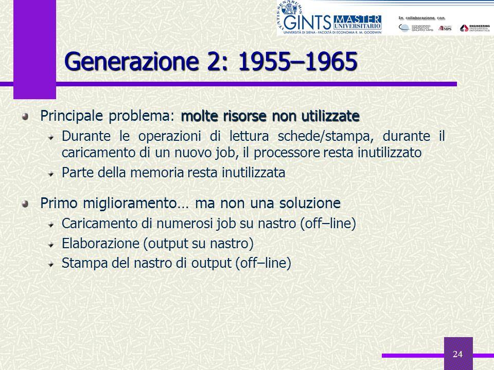 24 Generazione 2: 1955–1965 molte risorse non utilizzate Principale problema: molte risorse non utilizzate Durante le operazioni di lettura schede/sta