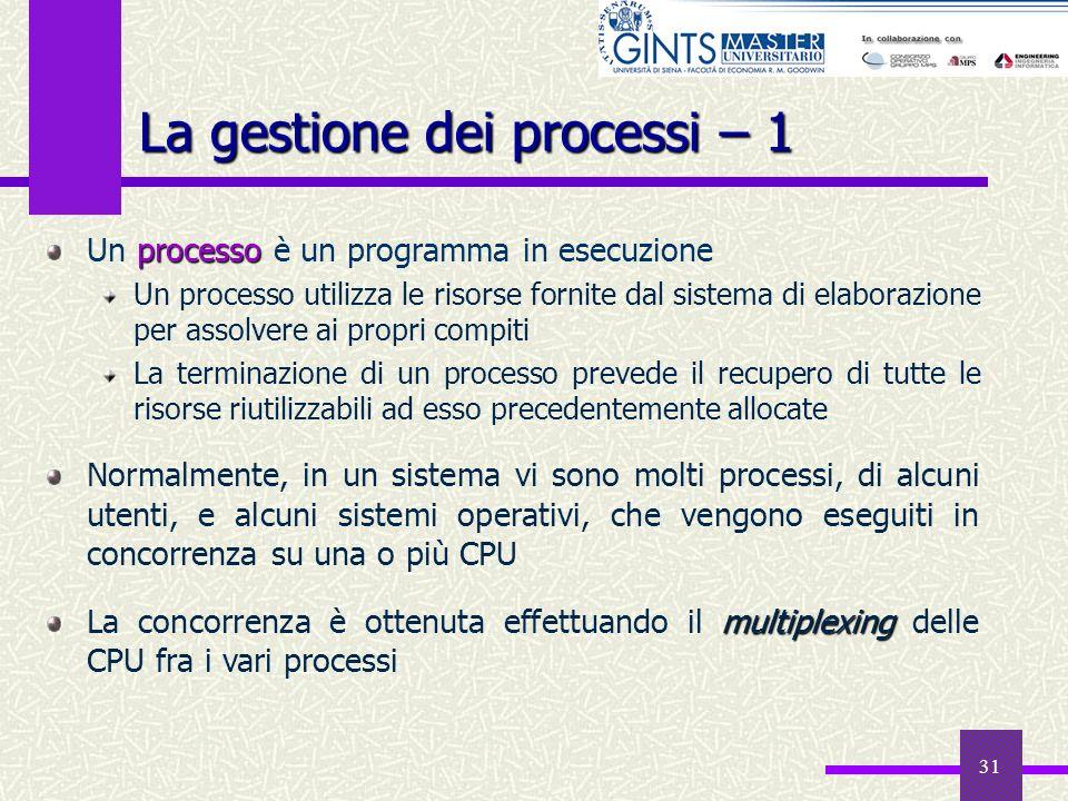 31 La gestione dei processi – 1 processo Un processo è un programma in esecuzione Un processo utilizza le risorse fornite dal sistema di elaborazione