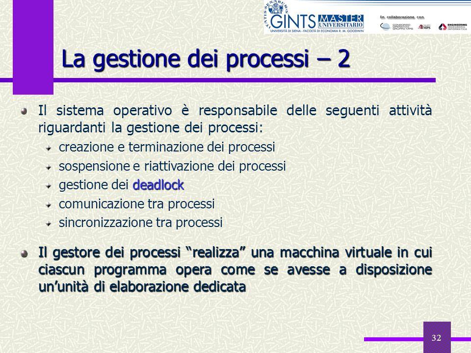 32 La gestione dei processi – 2 Il sistema operativo è responsabile delle seguenti attività riguardanti la gestione dei processi: creazione e terminaz