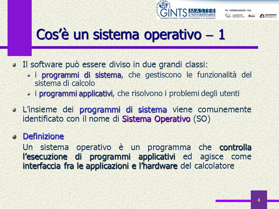 4 Cosè un sistema operativo 1 Il software può essere diviso in due grandi classi: programmi di sistema i programmi di sistema, che gestiscono le funzi