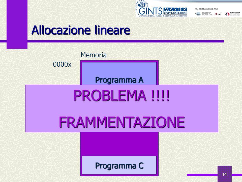44 Programma A Programma C Memoria 0000x Programma D PROBLEMA !!!! FRAMMENTAZIONE Allocazione lineare