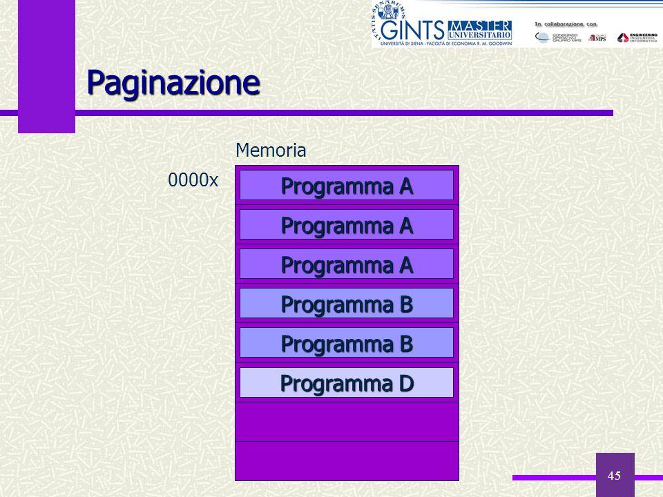 45 Programma D Memoria 0000x Programma A Programma B Paginazione