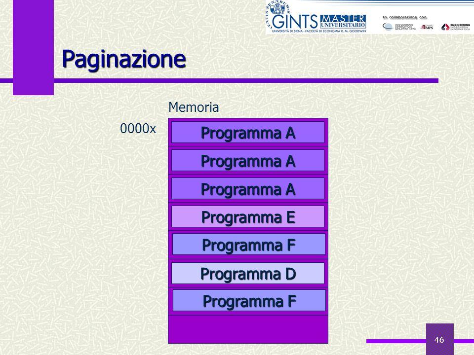 46 Paginazione Memoria 0000x Programma A Programma D Programma E Programma F