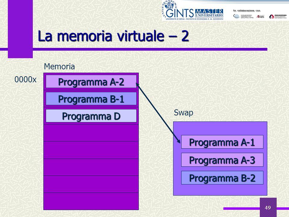 49 La memoria virtuale – 2 Programma D Memoria 0000x Programma A-2 Programma B-1 Programma A-1 Programma A-3 Programma B-2 Swap