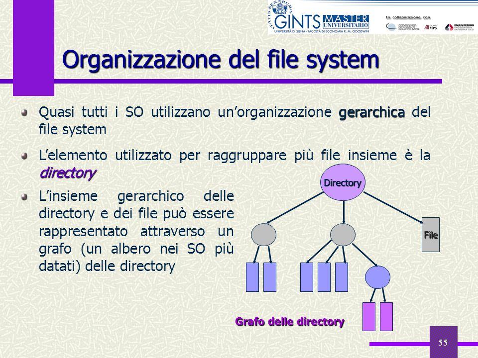 55 Linsieme gerarchico delle directory e dei file può essere rappresentato attraverso un grafo (un albero nei SO più datati) delle directory Organizza